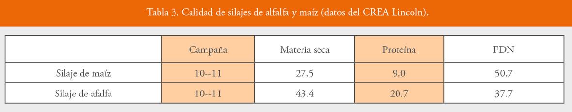 tabla3-ferreira-ganado-10.jpg